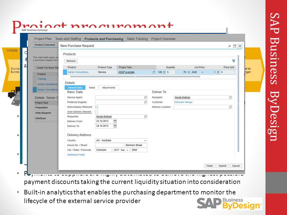 Project procurement SAP Business ByDesign