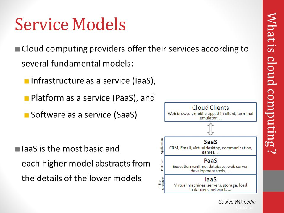 Service Models What is cloud computing