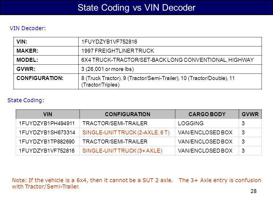 State Coding vs VIN Decoder