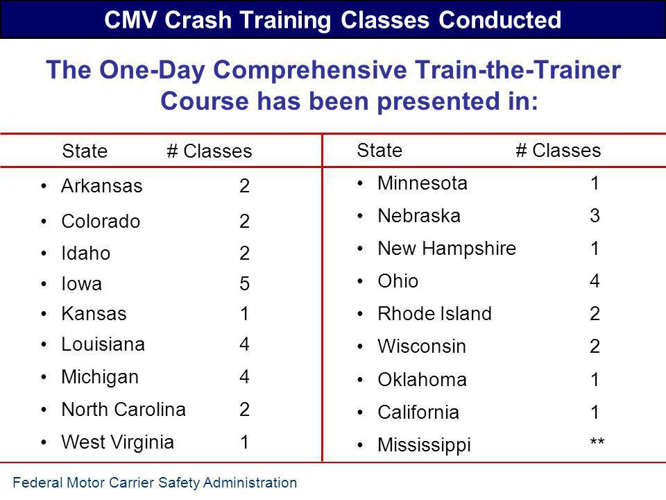 CMV Crash Training Classes Conducted