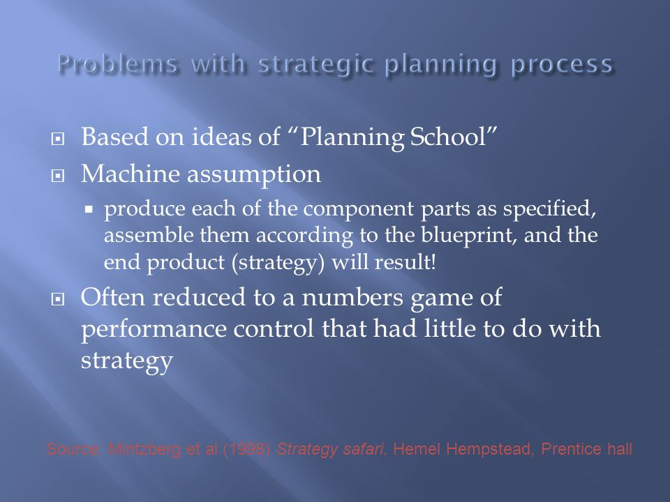 Problems with strategic planning process