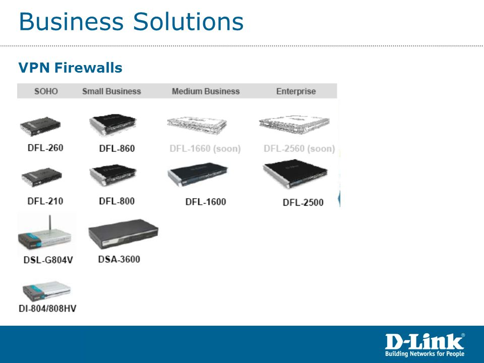 Business Solutions VPN Firewalls