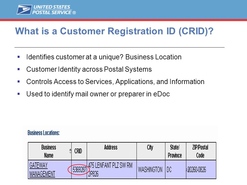 What is a Customer Registration ID (CRID)
