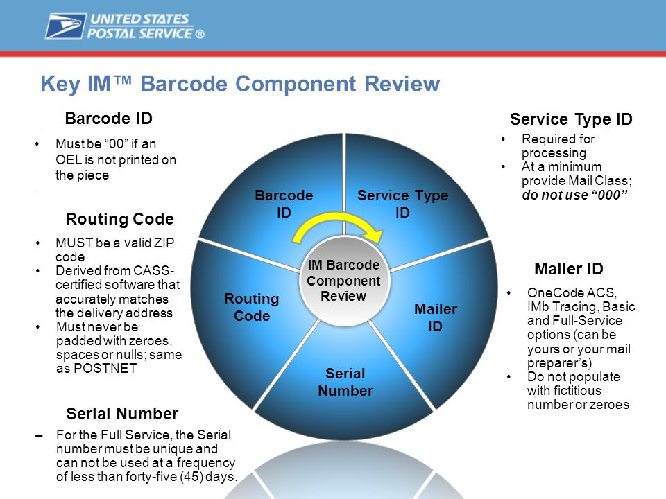 Key IM™ Barcode Component Review