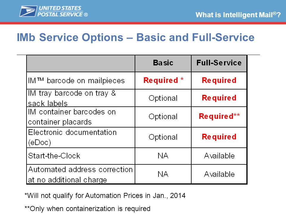 IMb Service Options – Basic and Full-Service