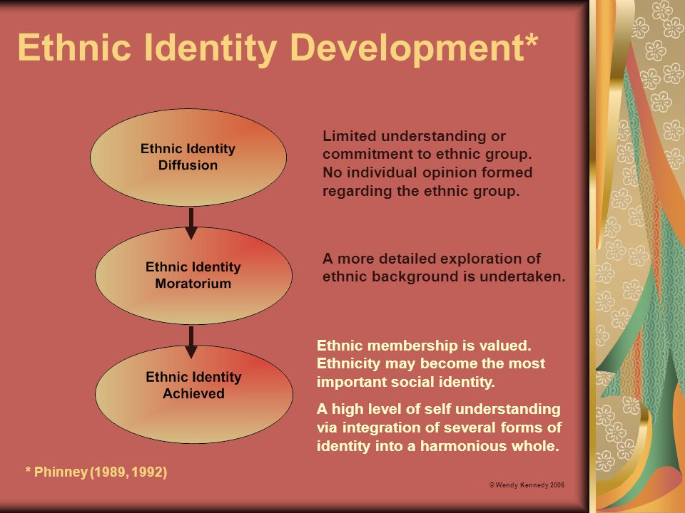 Ethnic Identity Development*