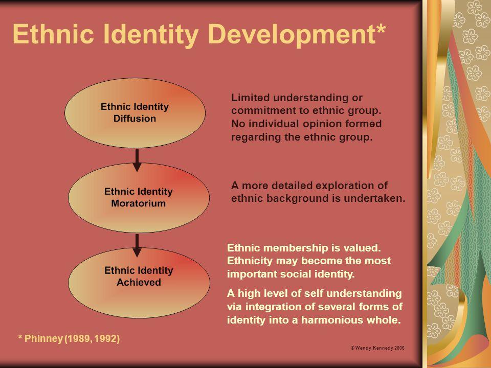 Ethnic Identity Development*