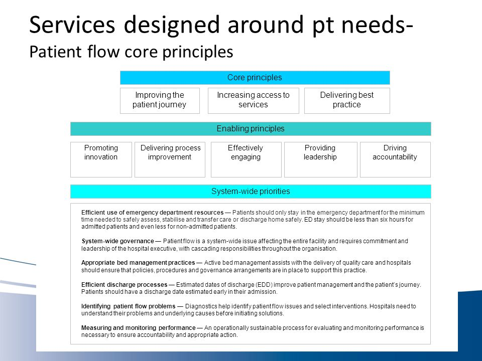 Services designed around pt needs- Patient flow core principles