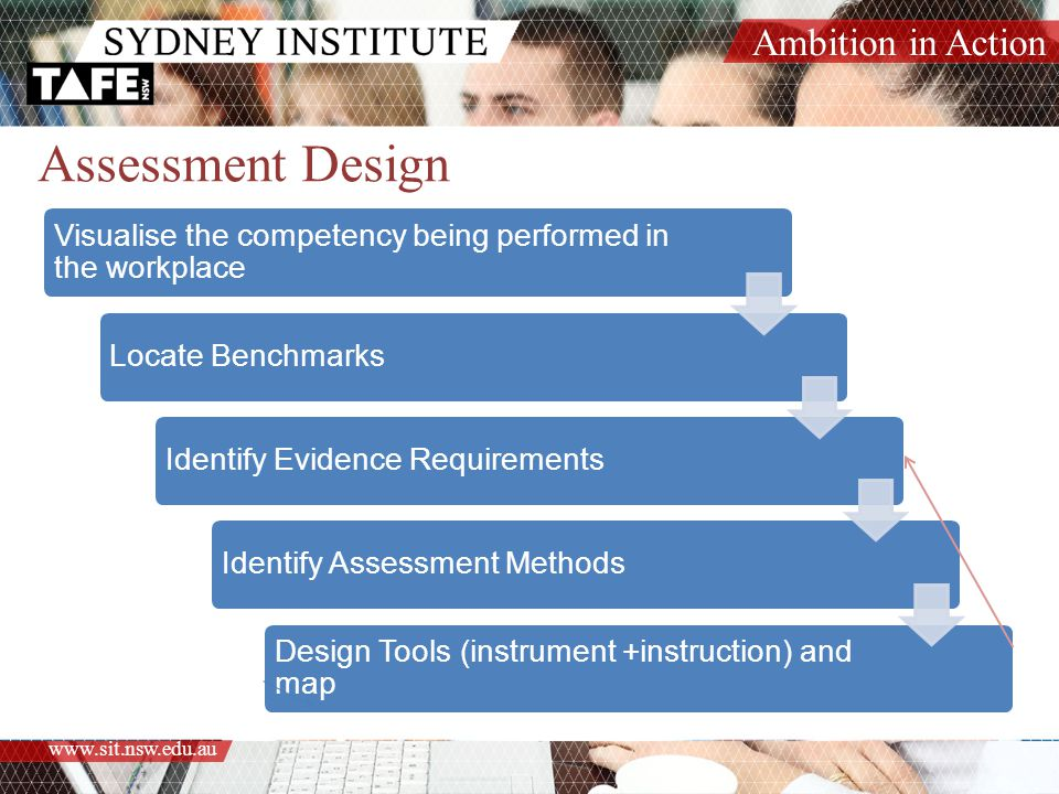 Assessment Design Visualise the competency being performed in the workplace. Locate Benchmarks. Identify Evidence Requirements.