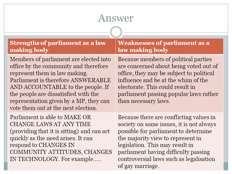 Answer Strengths of parliament as a law making body