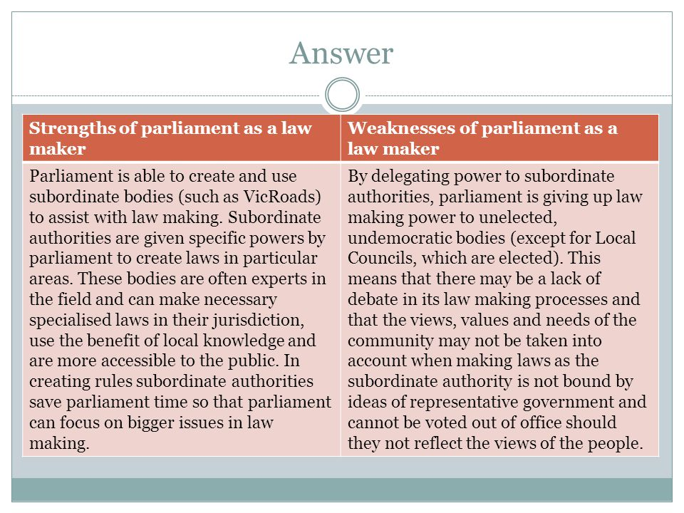 Answer Strengths of parliament as a law maker
