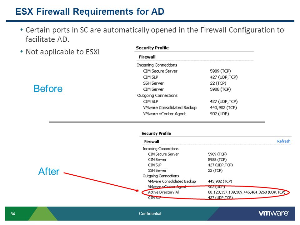 ESX Firewall Requirements for AD