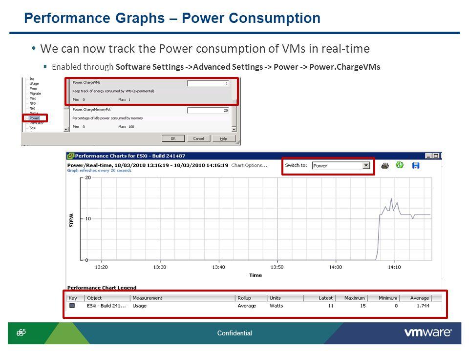 Performance Graphs – Power Consumption