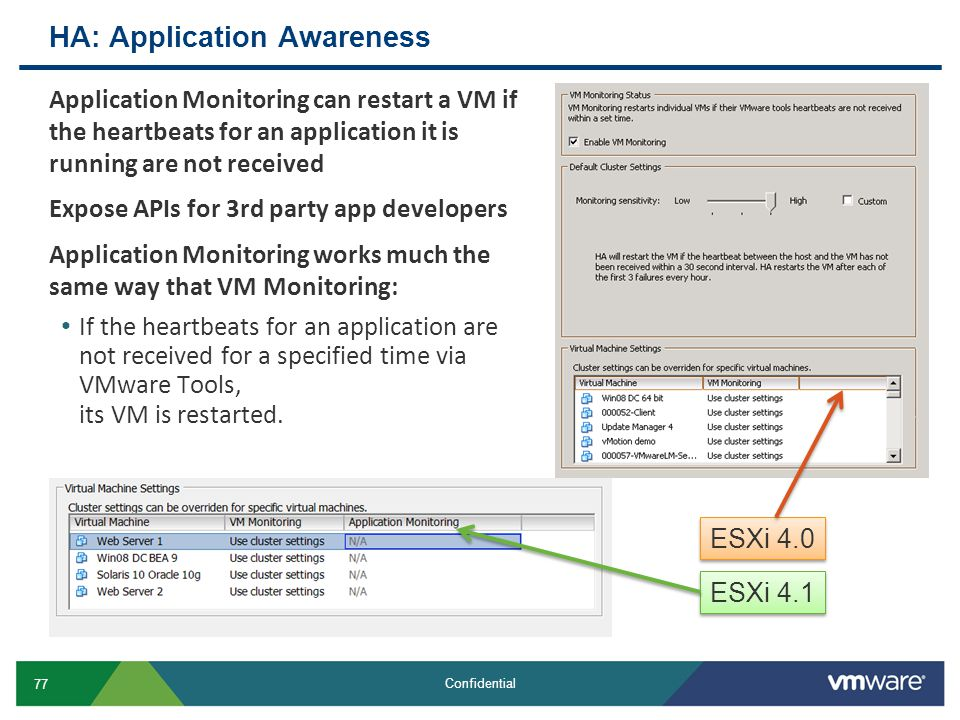 HA: Application Awareness