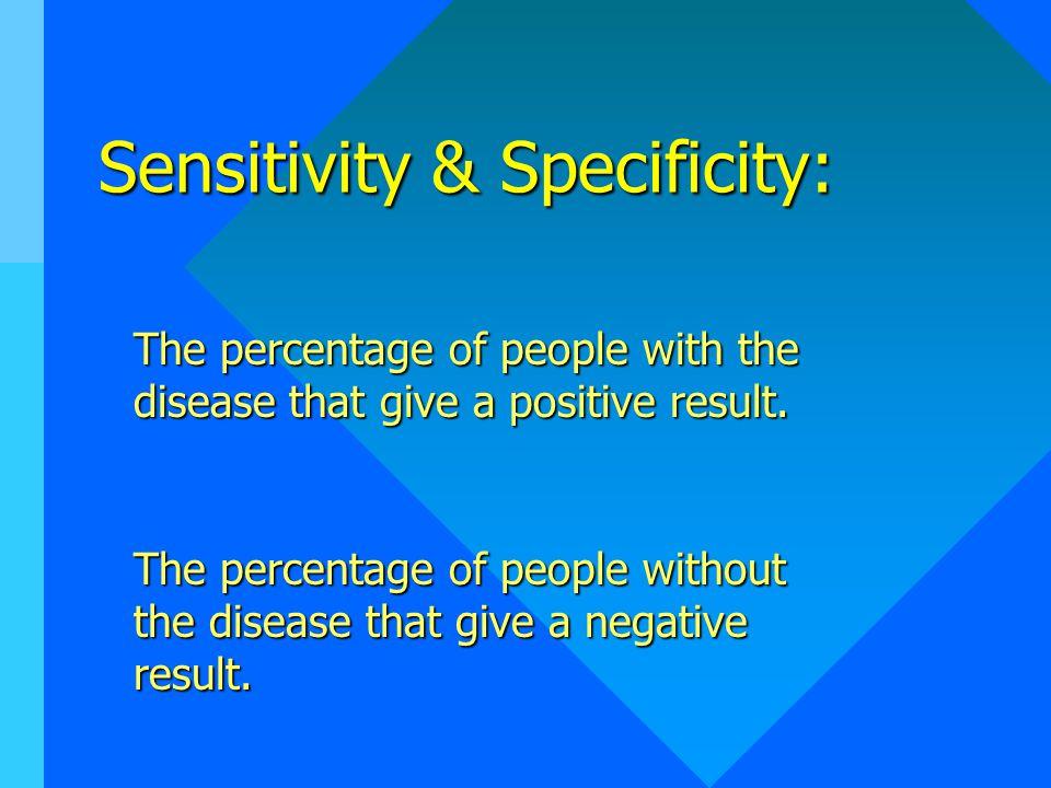 Sensitivity & Specificity: