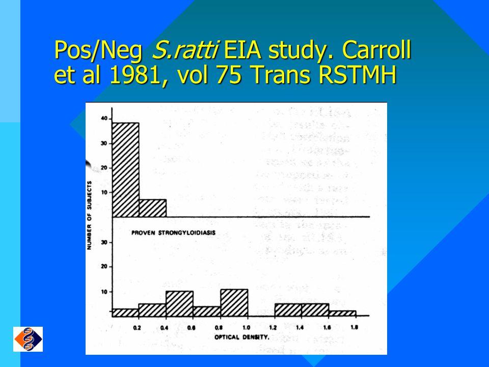 Pos/Neg S.ratti EIA study. Carroll et al 1981, vol 75 Trans RSTMH