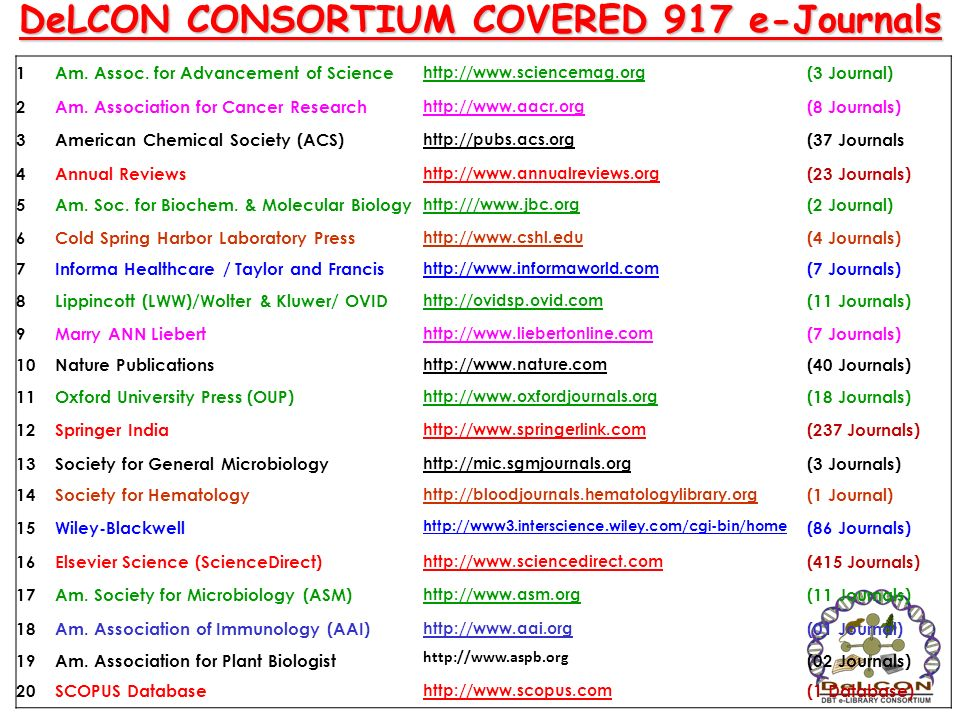 DeLCON CONSORTIUM COVERED 917 e-Journals