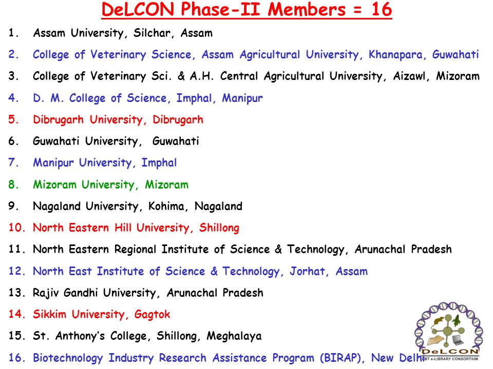 DeLCON Phase-II Members = 16
