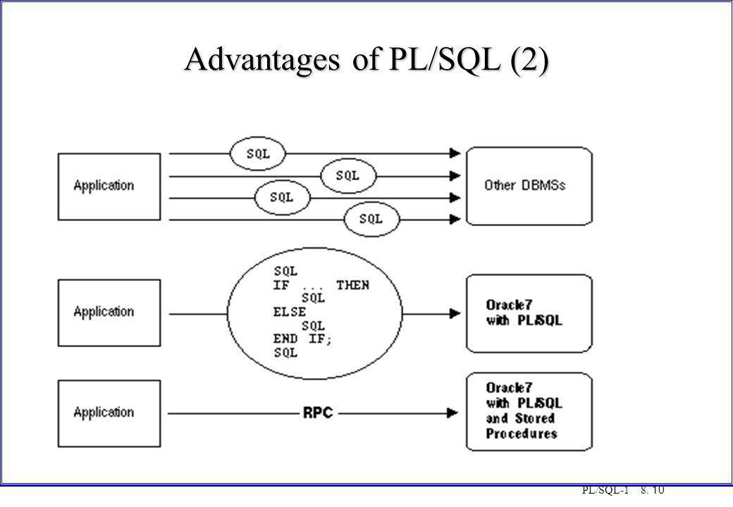 Advantages of PL/SQL (2)