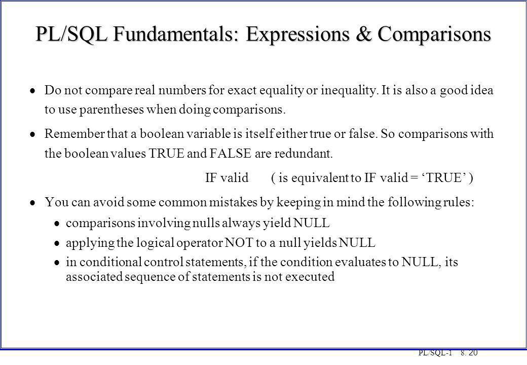 PL/SQL Fundamentals: Expressions & Comparisons