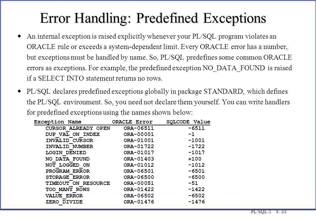 Error Handling: Predefined Exceptions