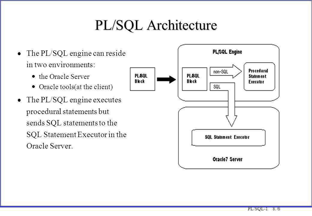 PL/SQL Architecture The PL/SQL engine can reside in two environments: