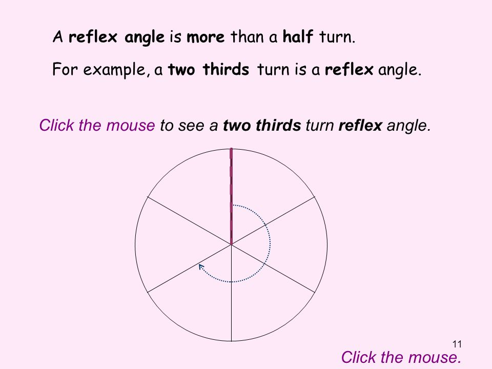 A reflex angle is more than a half turn.