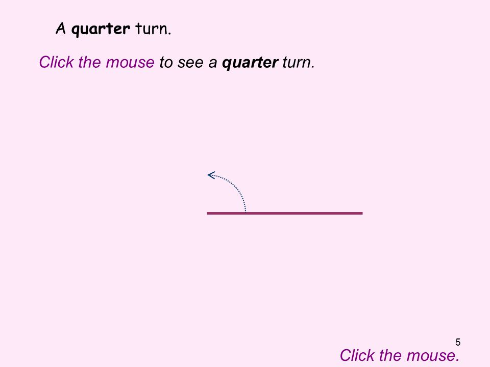 A quarter turn. Click the mouse to see a quarter turn. Click the mouse.