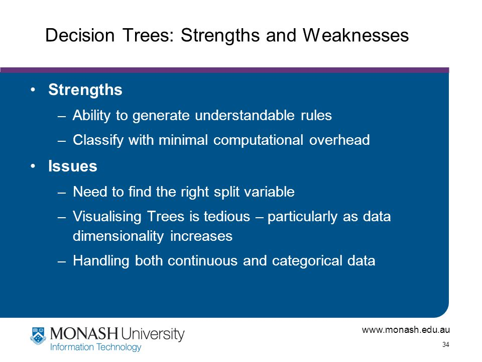 Decision Trees: Strengths and Weaknesses