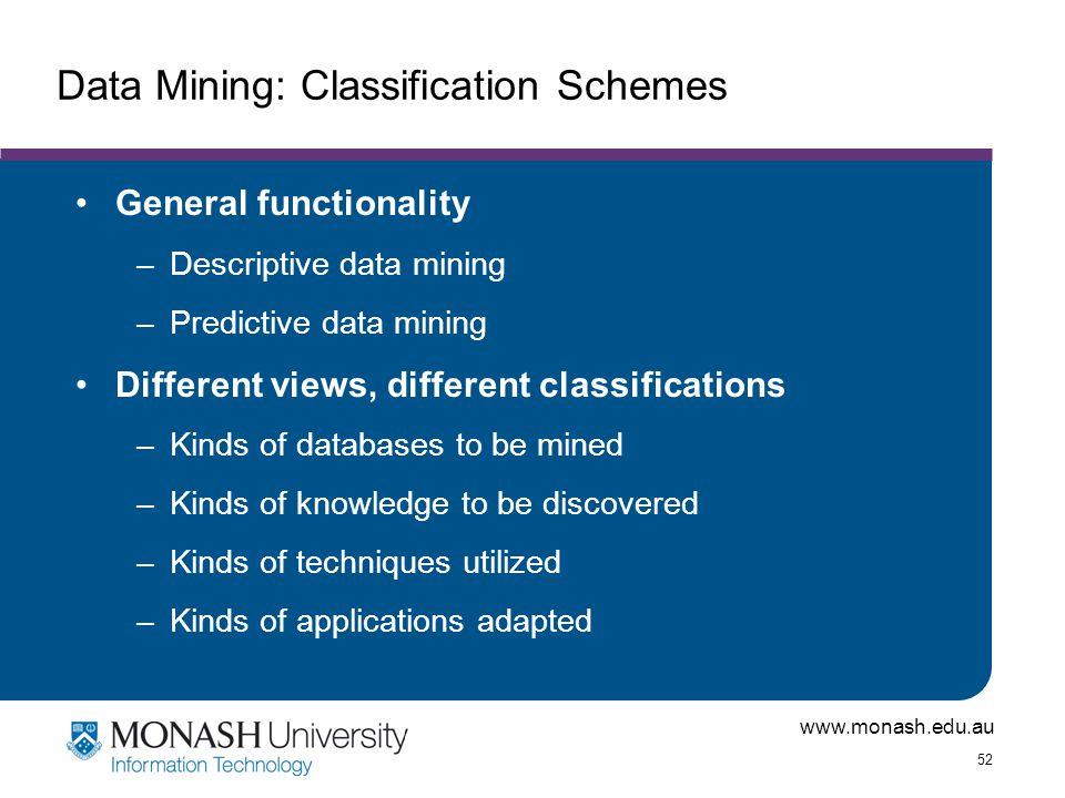 Data Mining: Classification Schemes