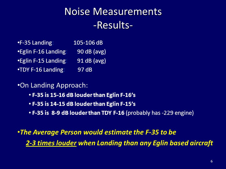 Noise Measurements -Results-