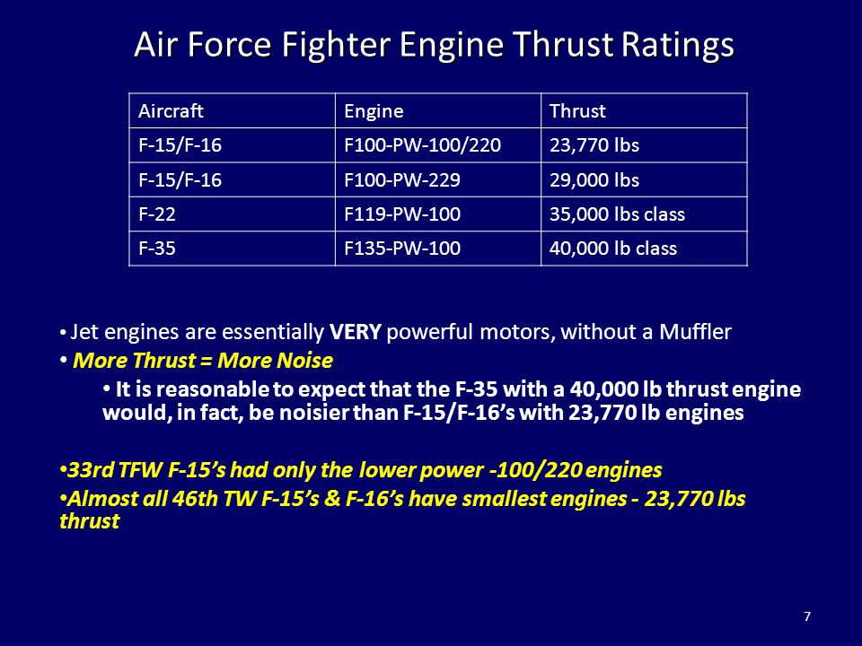 Air Force Fighter Engine Thrust Ratings