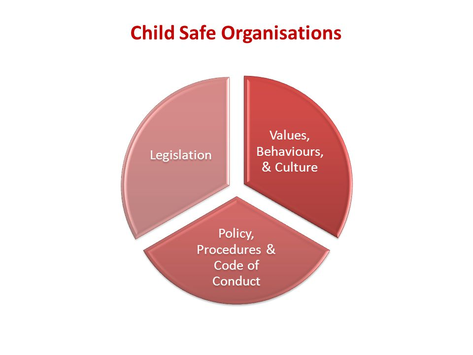 Child Safe Organisations