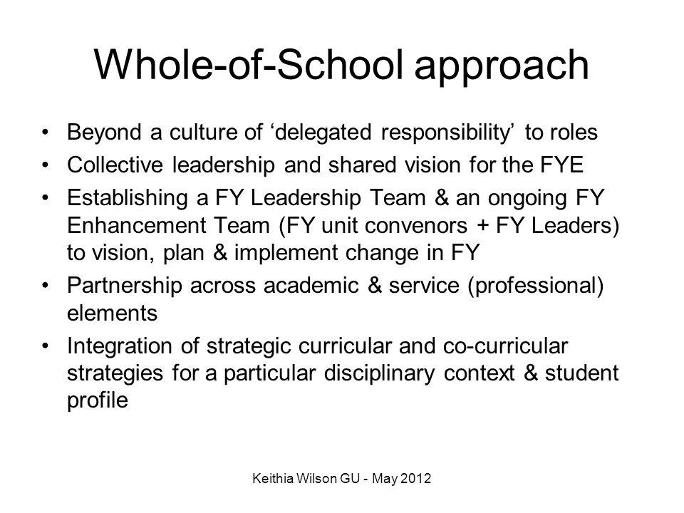 Whole-of-School approach