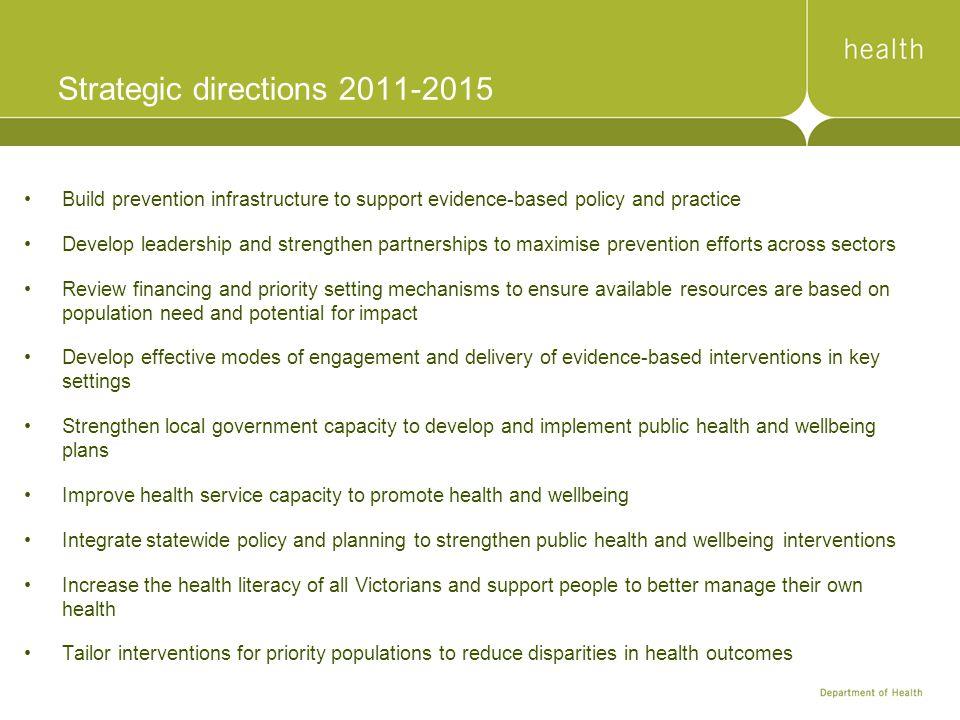 Strategic directions 2011-2015