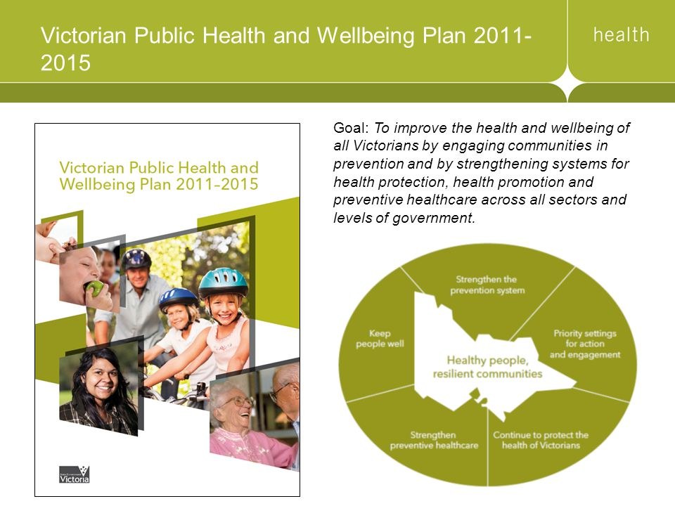 Victorian Public Health and Wellbeing Plan 2011-2015