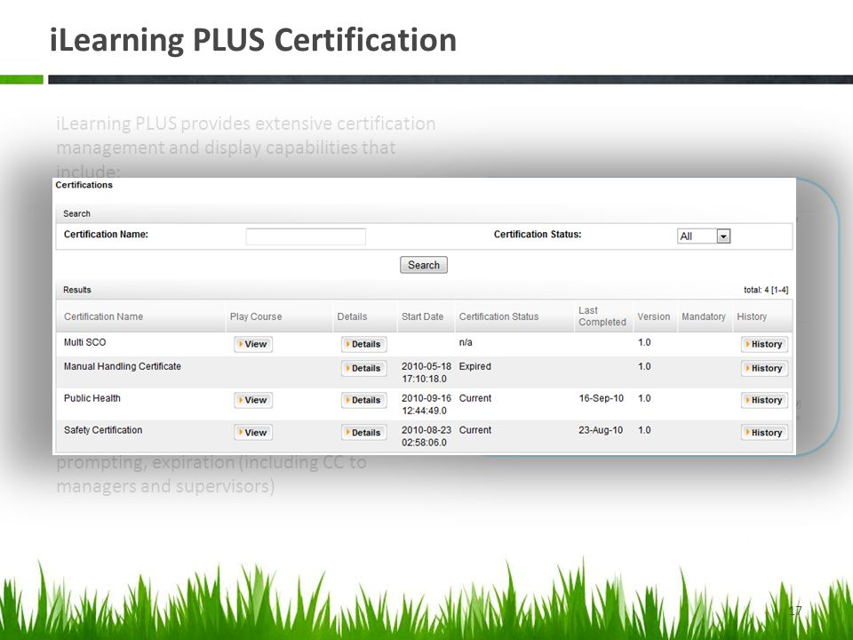 iLearning PLUS Certification
