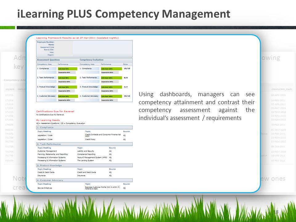 iLearning PLUS Competency Management