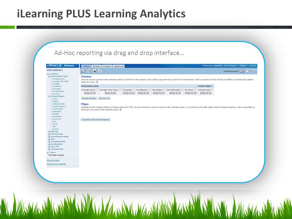 iLearning PLUS Learning Analytics