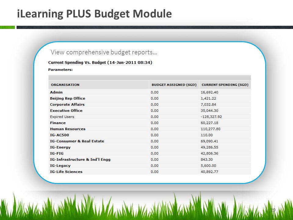 iLearning PLUS Budget Module
