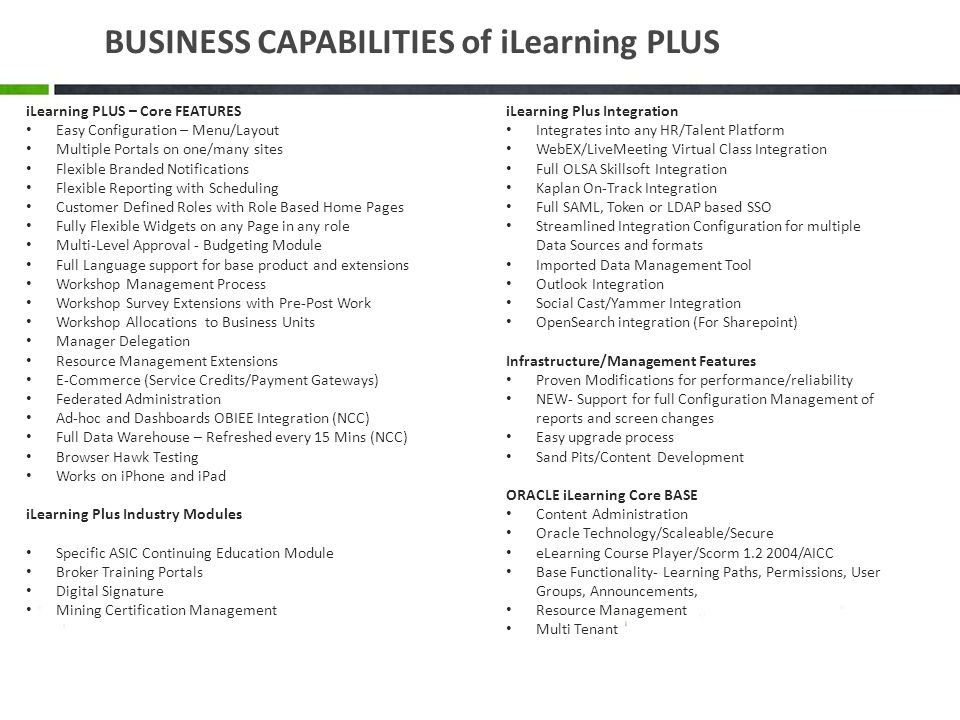 BUSINESS CAPABILITIES of iLearning PLUS