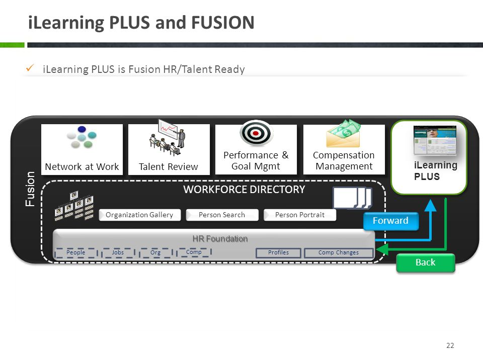 iLearning PLUS and FUSION