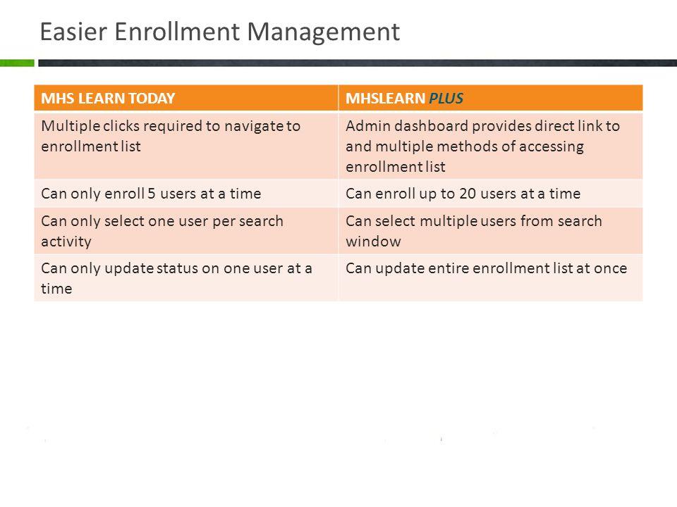 Easier Enrollment Management