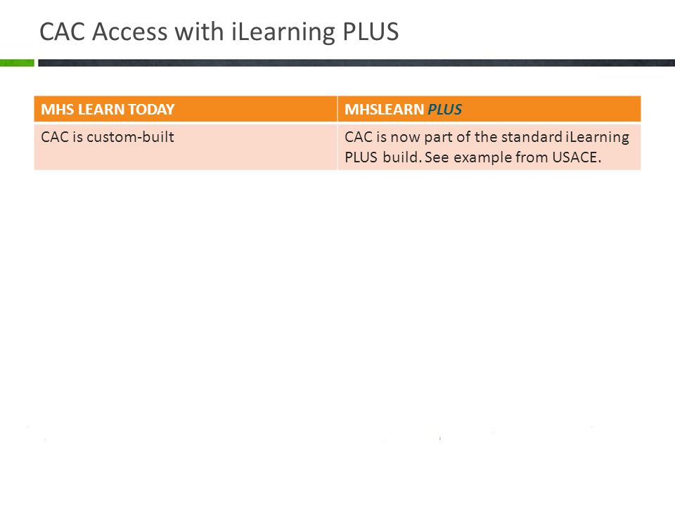 CAC Access with iLearning PLUS