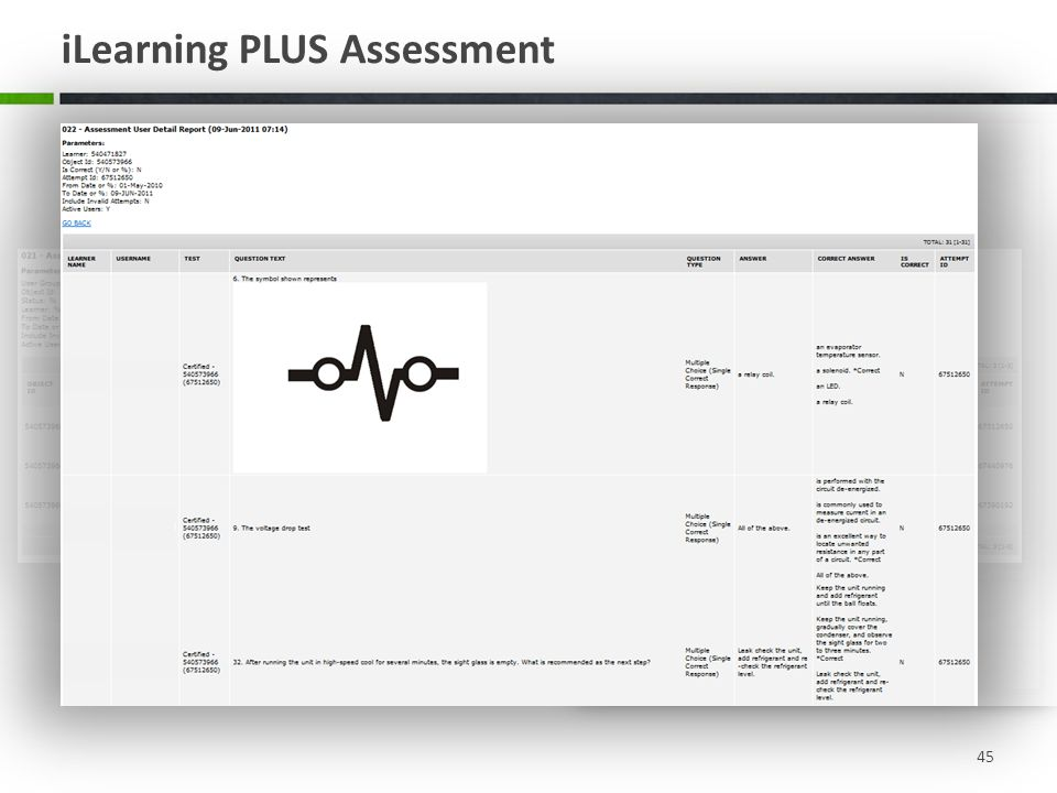 iLearning PLUS Assessment