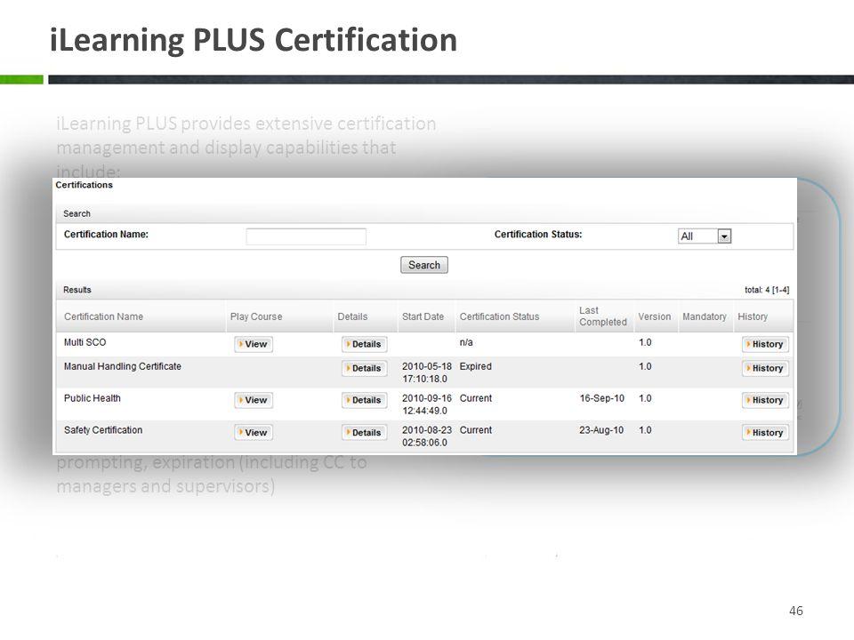 iLearning PLUS Certification