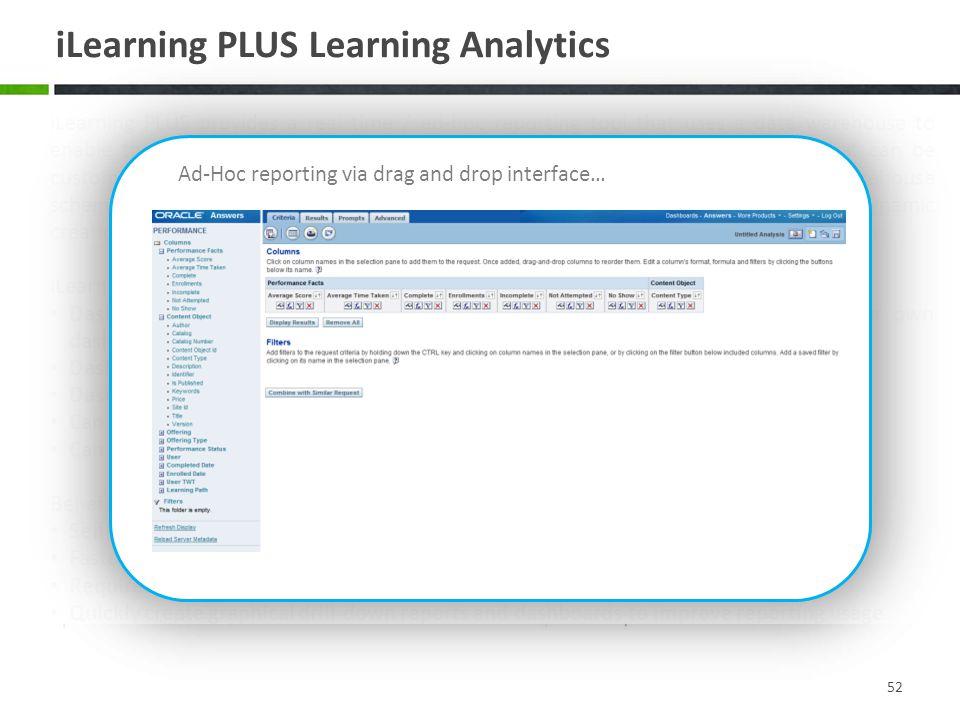 iLearning PLUS Learning Analytics