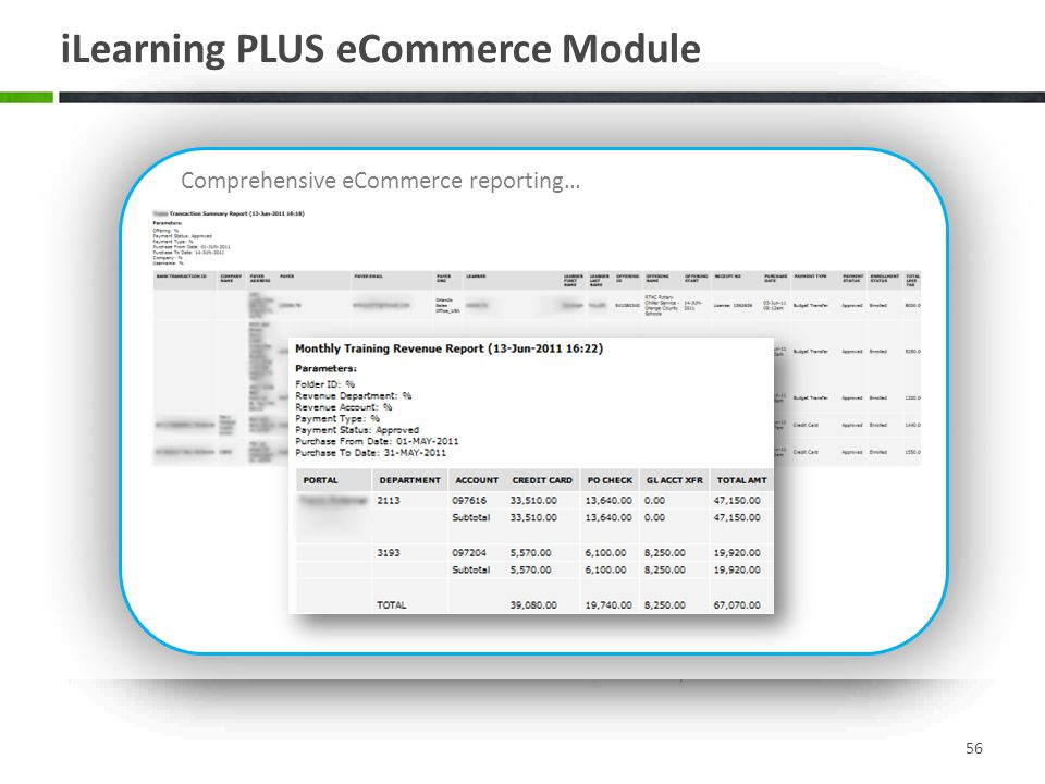 iLearning PLUS eCommerce Module