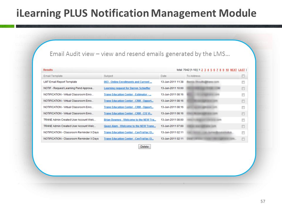 iLearning PLUS Notification Management Module