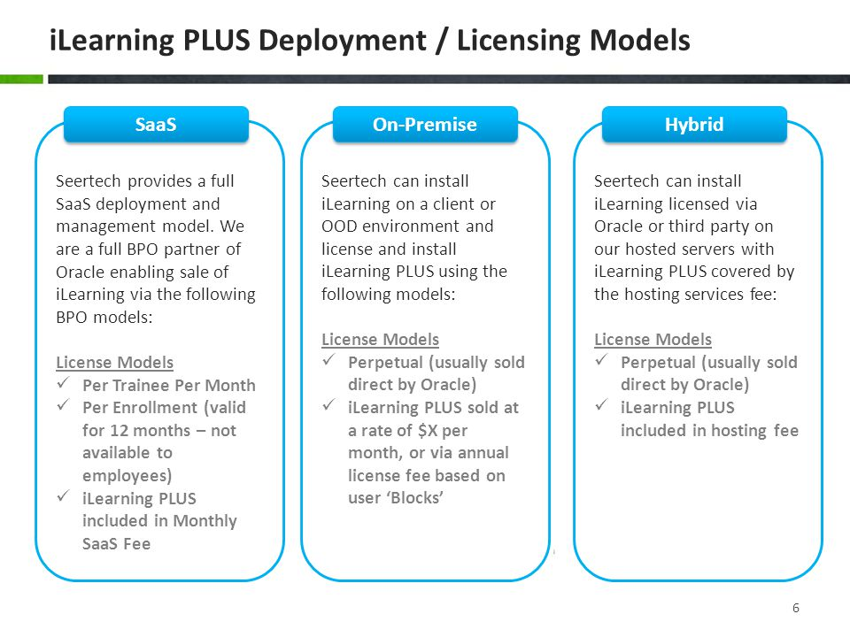 iLearning PLUS Deployment / Licensing Models